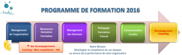 ArianeSud Programme Formation 2016