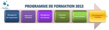 fleche planning formation 2012